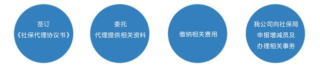 logo 标识 标志 设计 矢量 矢量图 素材 图标 637_135